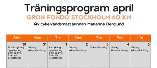 Gran Fondo vecka 1 träningsprogram